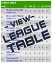 View League Table